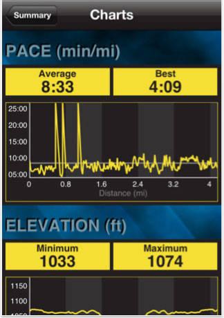 Garmin-Fitnes Aplikacija