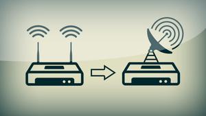 Wi-Fi kućni sistem poboljšana upotrebljivost
